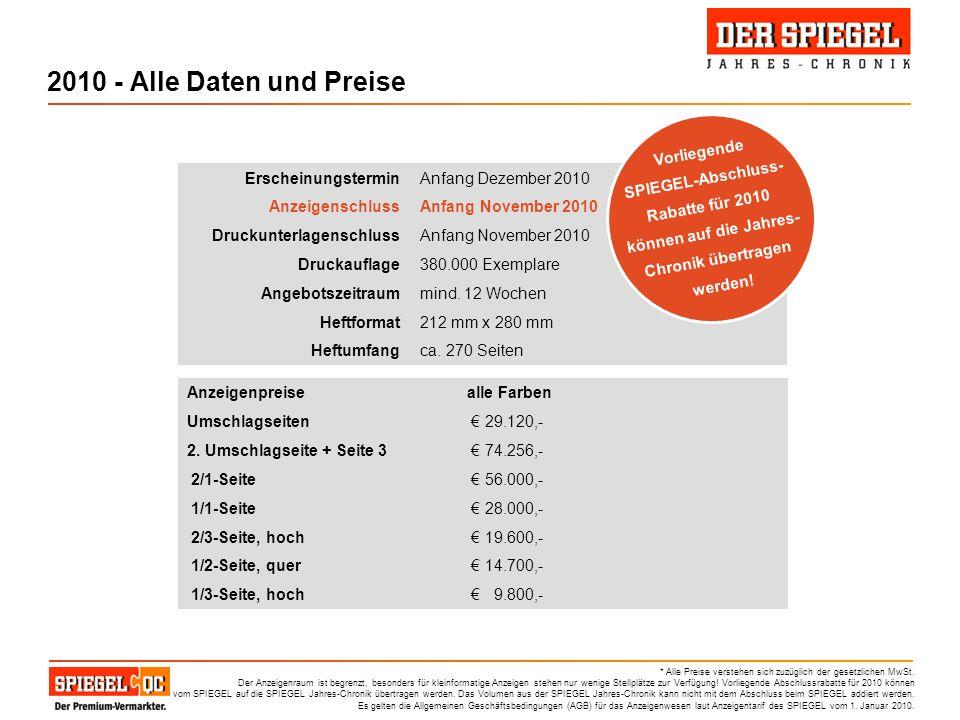 2010 - Alle Daten und Preise Anzeigenpreise alle Farben Umschlagseiten 29.120,- 2. Umschlagseite + Seite 3 74.256,- 2/1-Seite 56.000,- 1/1-Seite 28.00