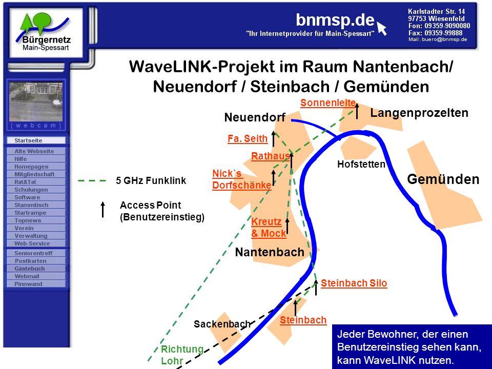 WaveLINK-Projekt im Raum Nantenbach/ Neuendorf / Steinbach / Gemünden Access Point (Benutzereinstieg) Richtung Lohr Sackenbach Nantenbach Neuendorf La
