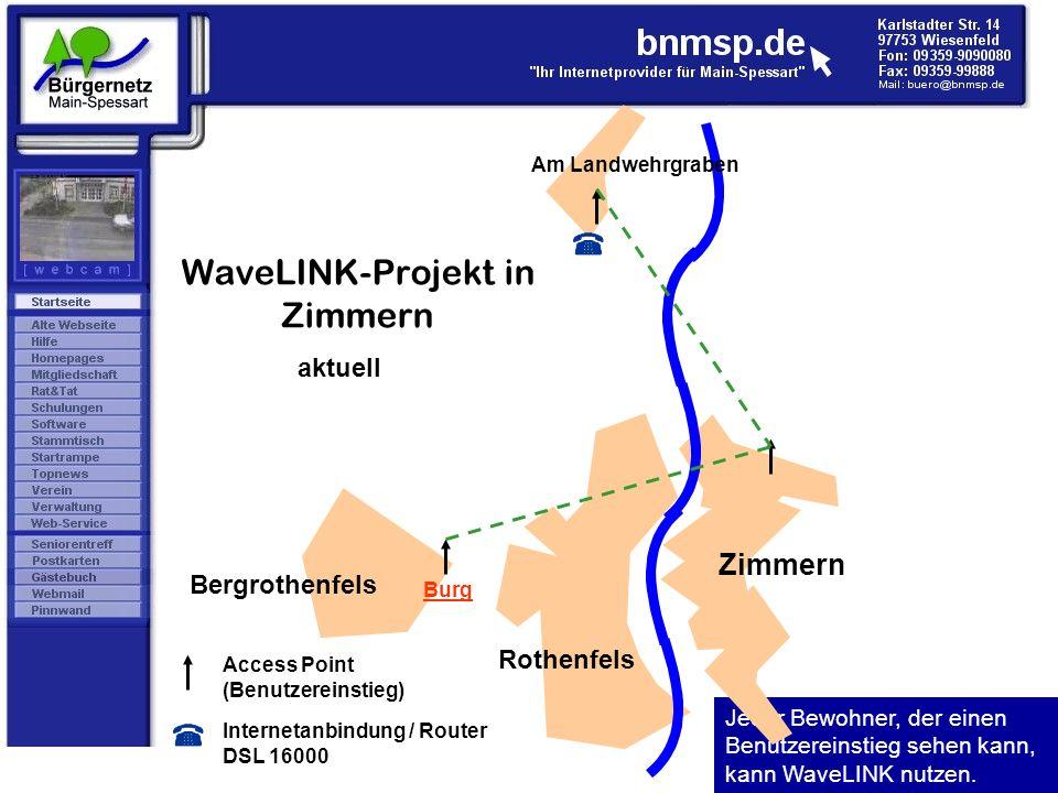 WaveLINK-Projekt in Zimmern Access Point (Benutzereinstieg) Rothenfels Jeder Bewohner, der einen Benutzereinstieg sehen kann, kann WaveLINK nutzen. Zi