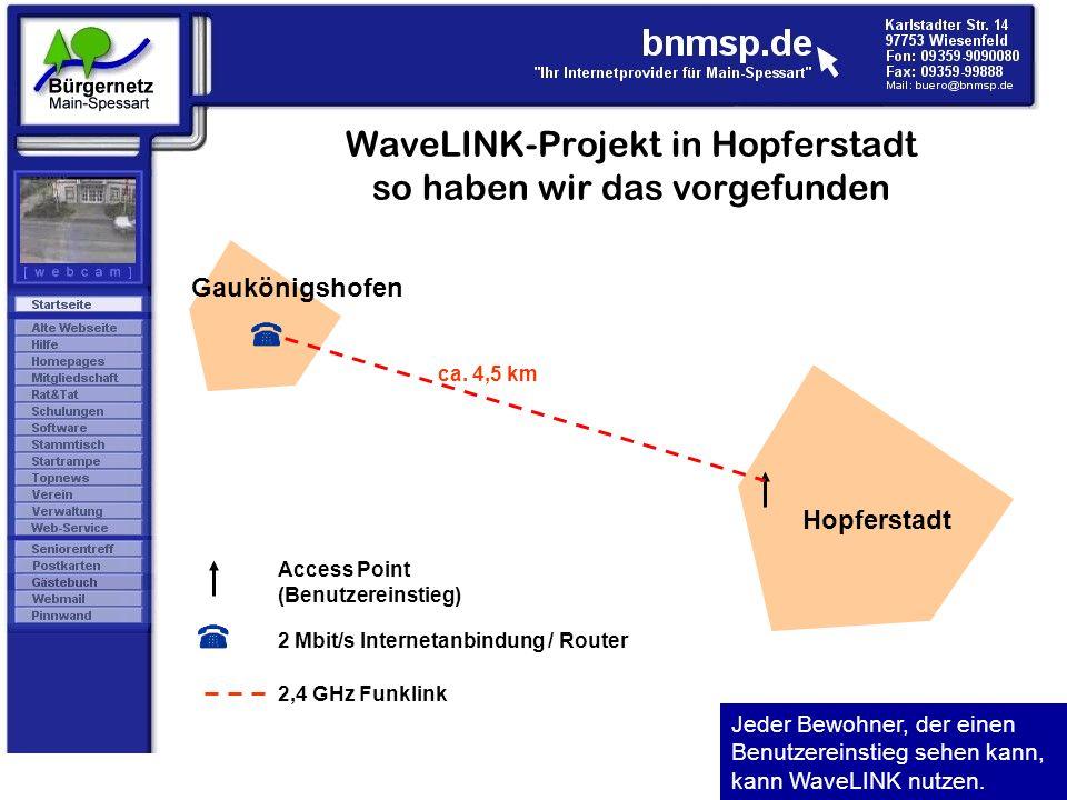WaveLINK-Projekt in Hopferstadt so haben wir das vorgefunden Access Point (Benutzereinstieg) Jeder Bewohner, der einen Benutzereinstieg sehen kann, ka