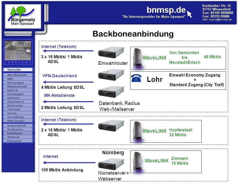 Backboneanbindung Nürnberg Lohr Web-/Mailserver Einwahlrouter Datenbank, Radius VPN-Deutschland 4 Mbit/s Leitung SDSL Einwahl Economy Zugang + Standar