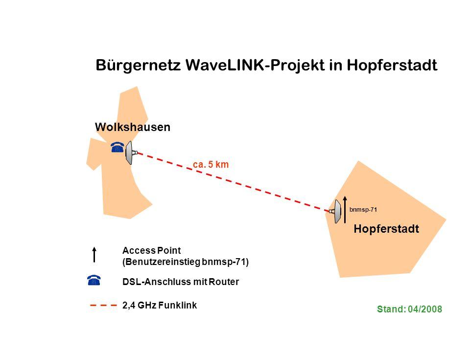 Bürgernetz WaveLINK-Projekt in Hopferstadt Access Point (Benutzereinstieg bnmsp-71) DSL-Anschluss mit Router Wolkshausen Hopferstadt 2,4 GHz Funklink