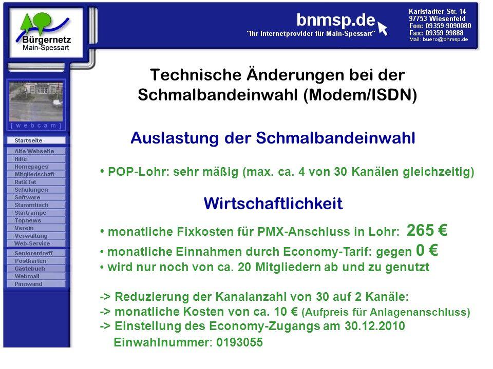 Technische Änderungen bei der Schmalbandeinwahl (Modem/ISDN) Auslastung der Schmalbandeinwahl POP-Lohr: sehr mäßig (max. ca. 4 von 30 Kanälen gleichze