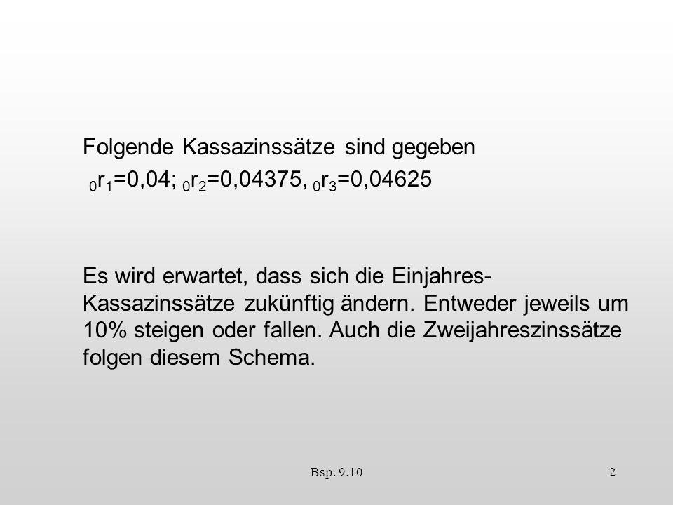 Bsp. 9.102 Folgende Kassazinssätze sind gegeben 0 r 1 =0,04; 0 r 2 =0,04375, 0 r 3 =0,04625 Es wird erwartet, dass sich die Einjahres- Kassazinssätze