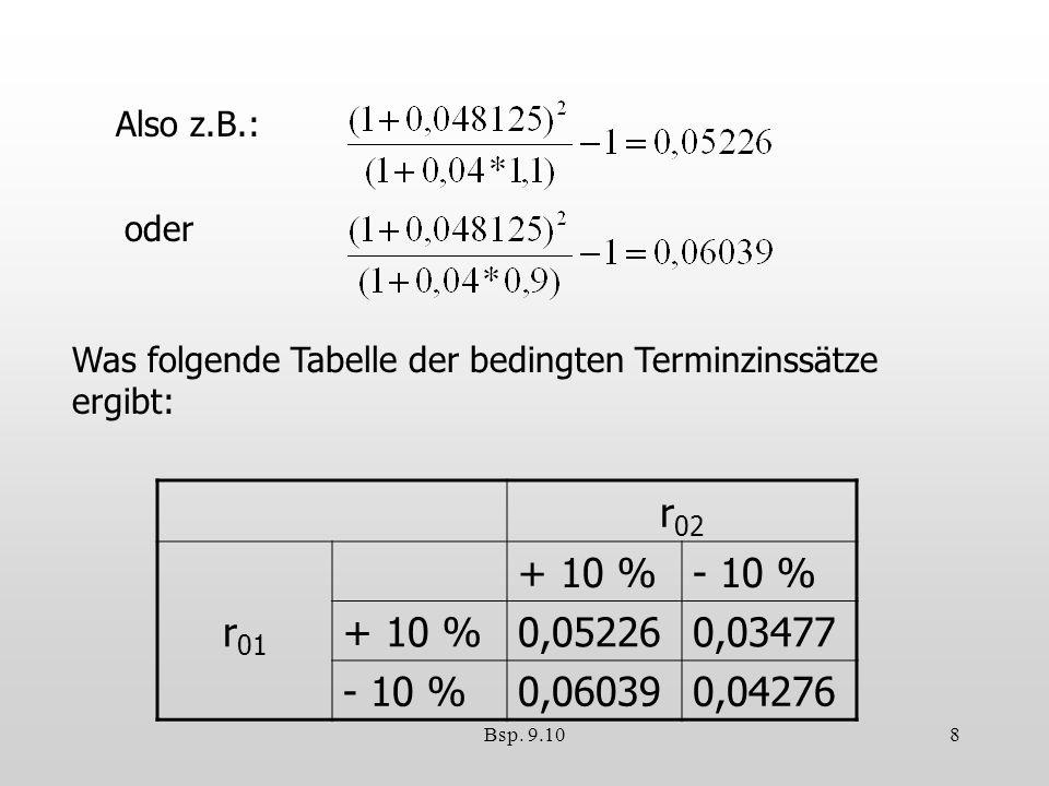 Bsp. 9.108 Was folgende Tabelle der bedingten Terminzinssätze ergibt: r 02 r 01 + 10 %- 10 % + 10 %0,052260,03477 - 10 %0,060390,04276 Also z.B.: oder