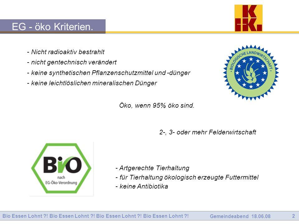 Bio Essen Lohnt ?! Bio Essen Lohnt ?! 3 Gemeindeabend 18.06.08 Öko-Siegel von Produktionsverbänden