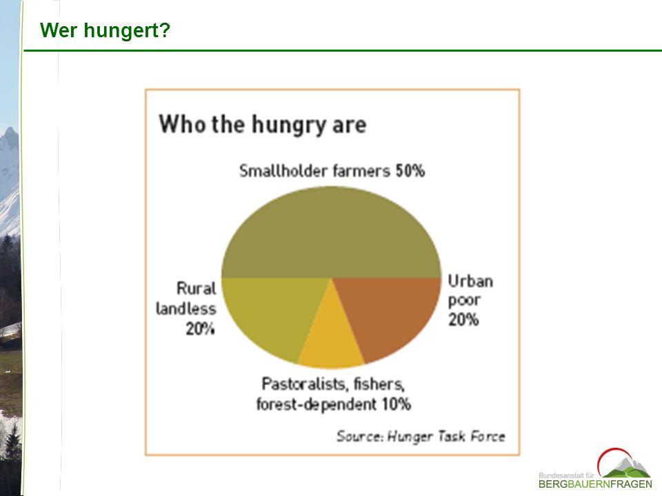 Wer hungert?