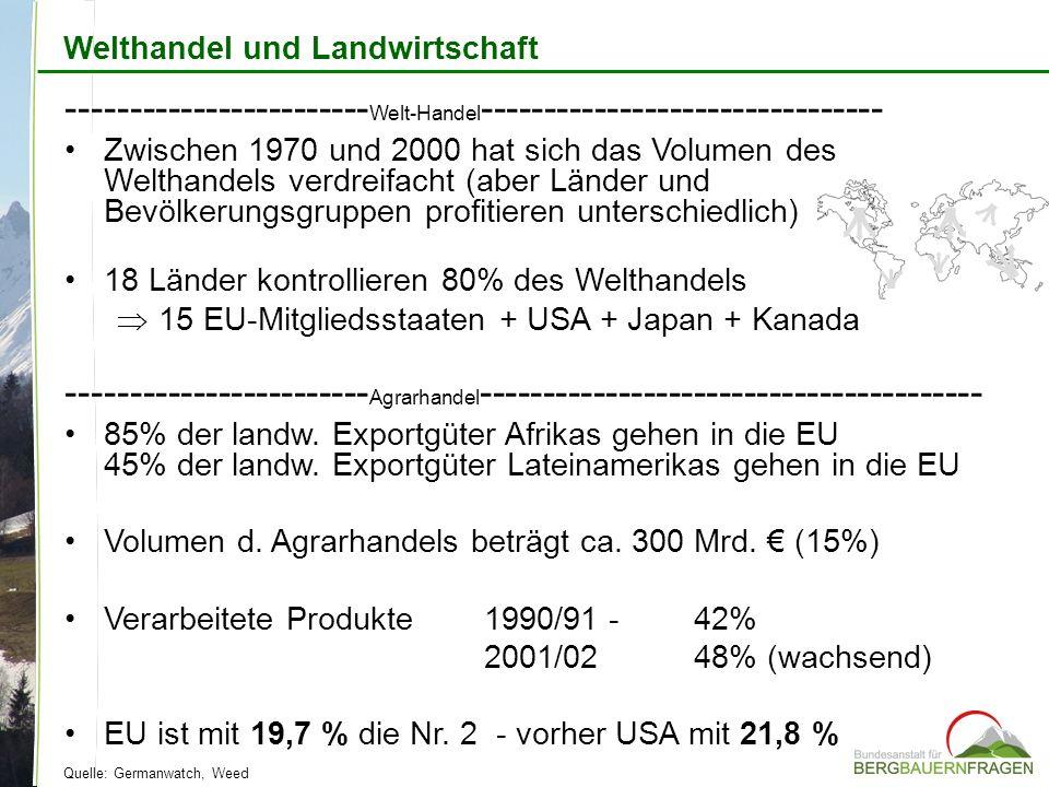 ------------------------ Welt-Handel -------------------------------- Zwischen 1970 und 2000 hat sich das Volumen des Welthandels verdreifacht (aber L