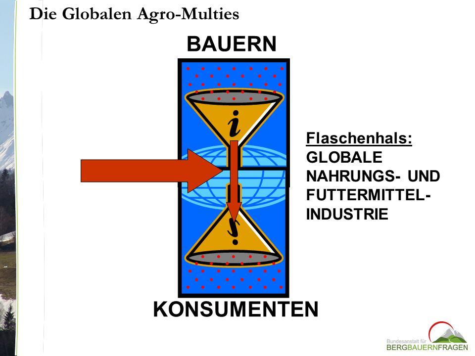 BAUERN KONSUMENTEN Flaschenhals: GLOBALE NAHRUNGS- UND FUTTERMITTEL- INDUSTRIE Die Globalen Agro-Multies