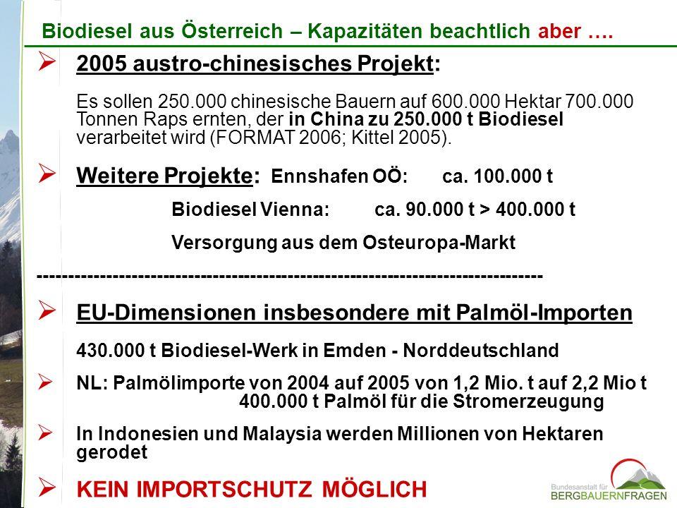 Biodiesel aus Österreich – Kapazitäten beachtlich aber …. 2005 austro-chinesisches Projekt: Es sollen 250.000 chinesische Bauern auf 600.000 Hektar 70