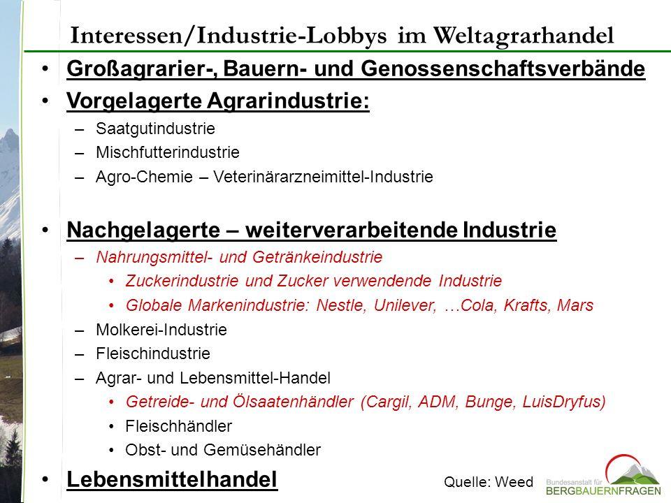 Interessen/Industrie-Lobbys im Weltagrarhandel Großagrarier-, Bauern- und Genossenschaftsverbände Vorgelagerte Agrarindustrie: –Saatgutindustrie –Misc
