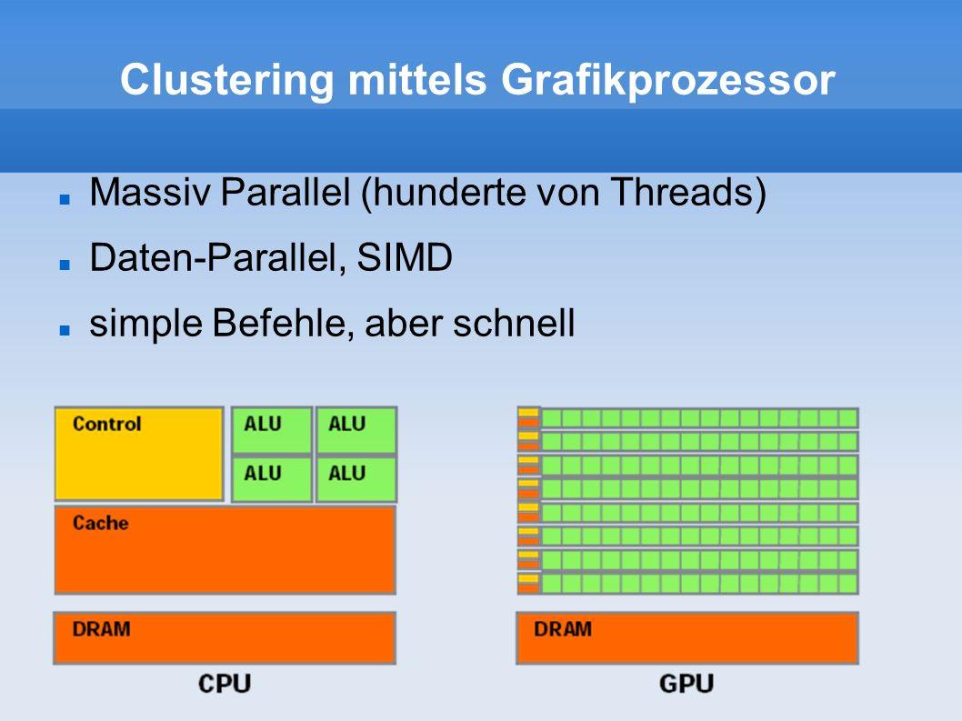 Clustering mittels Grafikprozessor NVIDIA CUDA SDK: Direkter Speicherzugriff (statt Texturen) Scatter-Write (keine Adress-Beschränkung) Atomare Operationen Shared Memory Cache (Register) erweiterte C Syntax Emulator funktioniert ohne Grafik-Karte