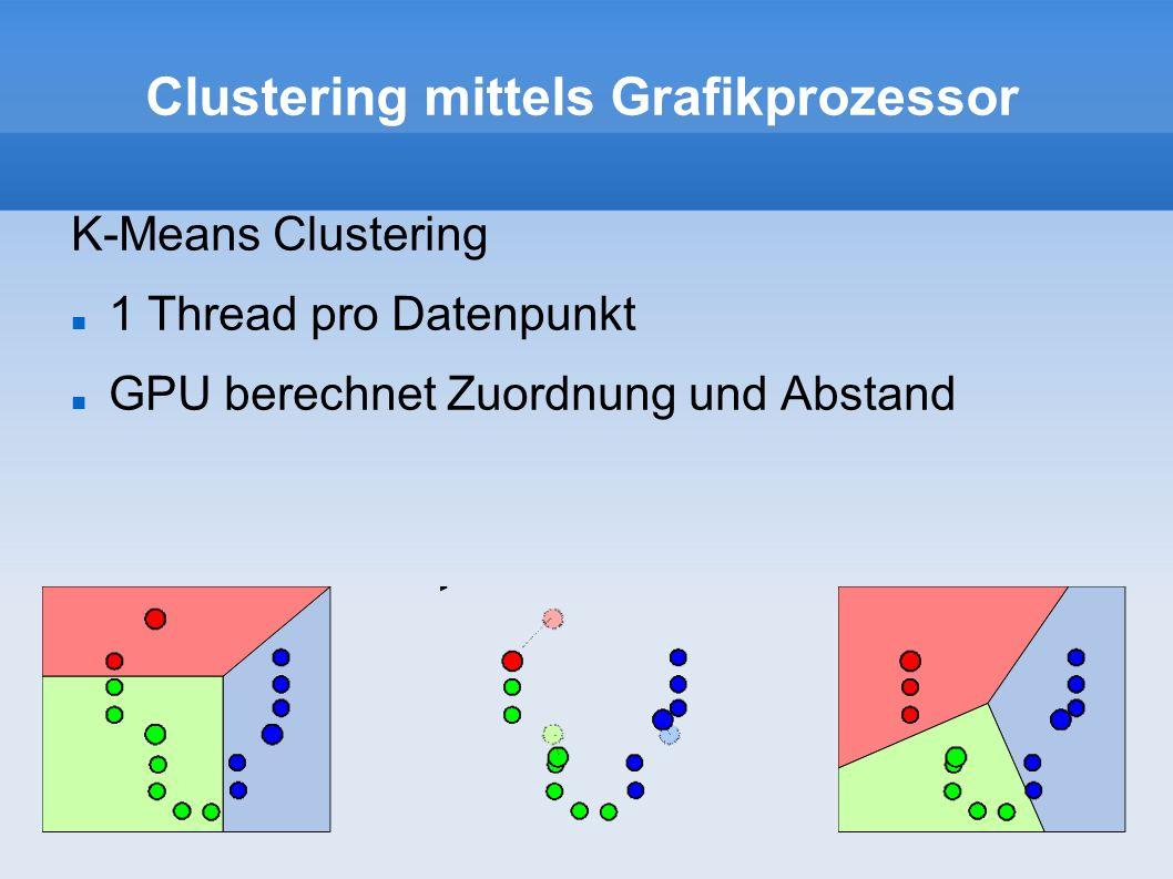 Clustering mittels Grafikprozessor K-Means 8D k=1024 CPU GPU um Faktor 5-8 schneller