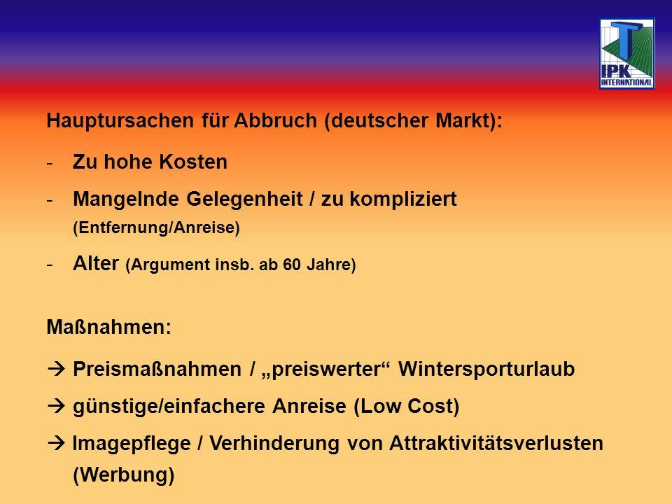 Hauptursachen für Abbruch (deutscher Markt): -Zu hohe Kosten -Mangelnde Gelegenheit / zu kompliziert (Entfernung/Anreise) -Alter (Argument insb.