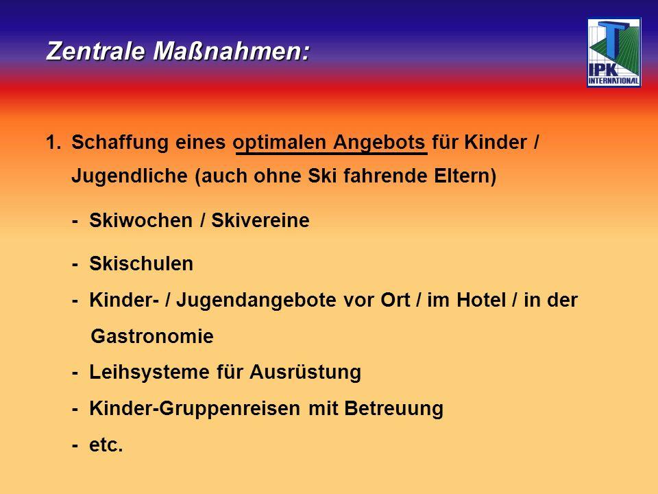 Zentrale Maßnahmen: 1.Schaffung eines optimalen Angebots für Kinder / Jugendliche (auch ohne Ski fahrende Eltern) - Skiwochen / Skivereine - Skischulen - Kinder- / Jugendangebote vor Ort / im Hotel / in der Gastronomie - Leihsysteme für Ausrüstung - Kinder-Gruppenreisen mit Betreuung - etc.