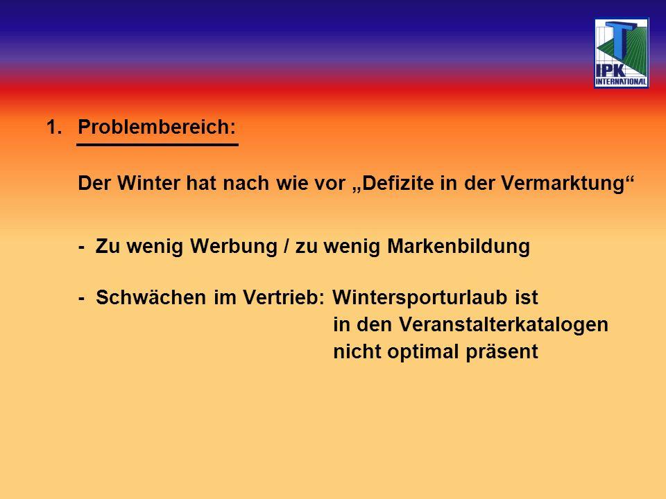 2. Problembereich: Wintersporturlaub ist teuer hat ein Teuer-Preis-Image