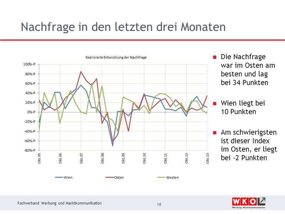 Fachverband Werbung und Marktkommunikation Nachfrage in den letzten drei Monaten 10 Die Nachfrage war im Osten am besten und lag bei 34 Punkten Wien liegt bei 10 Punkten Am schwierigsten ist dieser Index im Osten, er liegt bei -2 Punkten