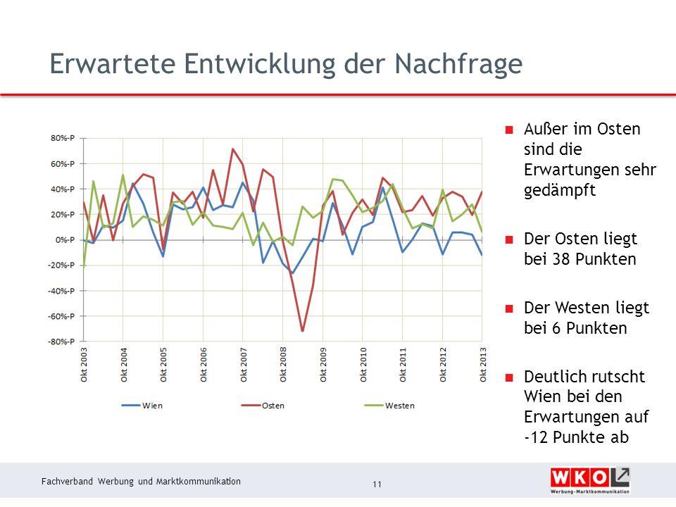 Fachverband Werbung und Marktkommunikation Erwartete Entwicklung der Nachfrage 11 Außer im Osten sind die Erwartungen sehr gedämpft Der Osten liegt bei 38 Punkten Der Westen liegt bei 6 Punkten Deutlich rutscht Wien bei den Erwartungen auf -12 Punkte ab