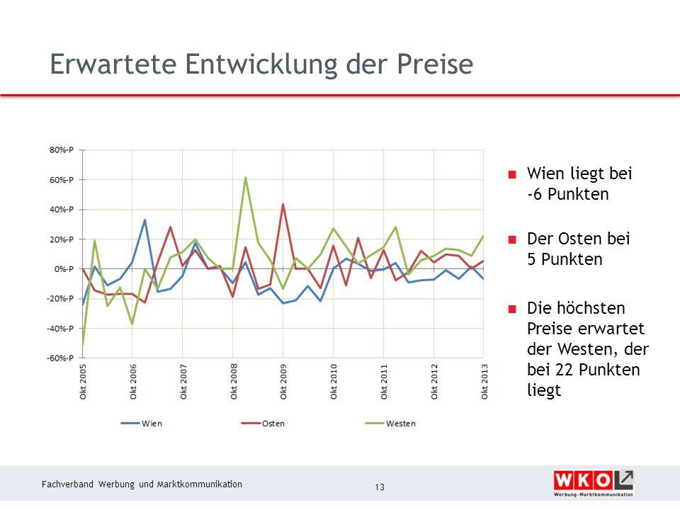 Fachverband Werbung und Marktkommunikation Erwartete Entwicklung der Preise 13 Wien liegt bei -6 Punkten Der Osten bei 5 Punkten Die höchsten Preise erwartet der Westen, der bei 22 Punkten liegt