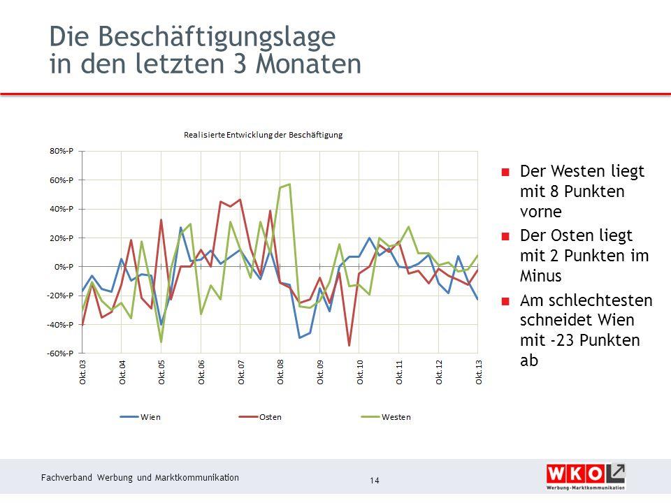 Fachverband Werbung und Marktkommunikation Die Beschäftigungslage in den letzten 3 Monaten 14 Der Westen liegt mit 8 Punkten vorne Der Osten liegt mit 2 Punkten im Minus Am schlechtesten schneidet Wien mit -23 Punkten ab