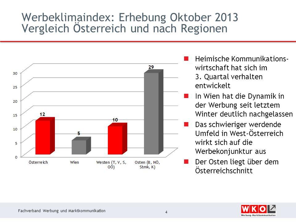 Fachverband Werbung und Marktkommunikation Erwartete Entwicklung der Beschäftigung 15 Wien und der Osten liegen bei 2 Punkten Der Westen hingegen liegt bei -22 Punkten und ist damit deutlich pessimistischer
