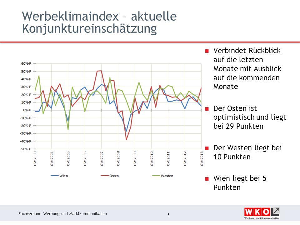 Fachverband Werbung und Marktkommunikation Werbeklimaindex – Erwartungen 6 Bei den Erwartungen liegt der Osten mit 22 Punkten voran Der Westen liegt bei 5 Punkten Wien rutscht mit -4 Punkten ins Minus