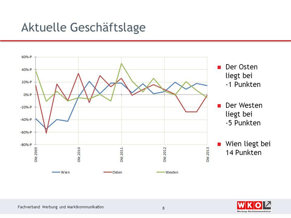 Fachverband Werbung und Marktkommunikation Aktuelle Geschäftslage 8 Der Osten liegt bei -1 Punkten Der Westen liegt bei -5 Punkten Wien liegt bei 14 Punkten