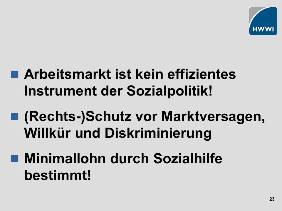 23 Arbeitsmarkt ist kein effizientes Instrument der Sozialpolitik.