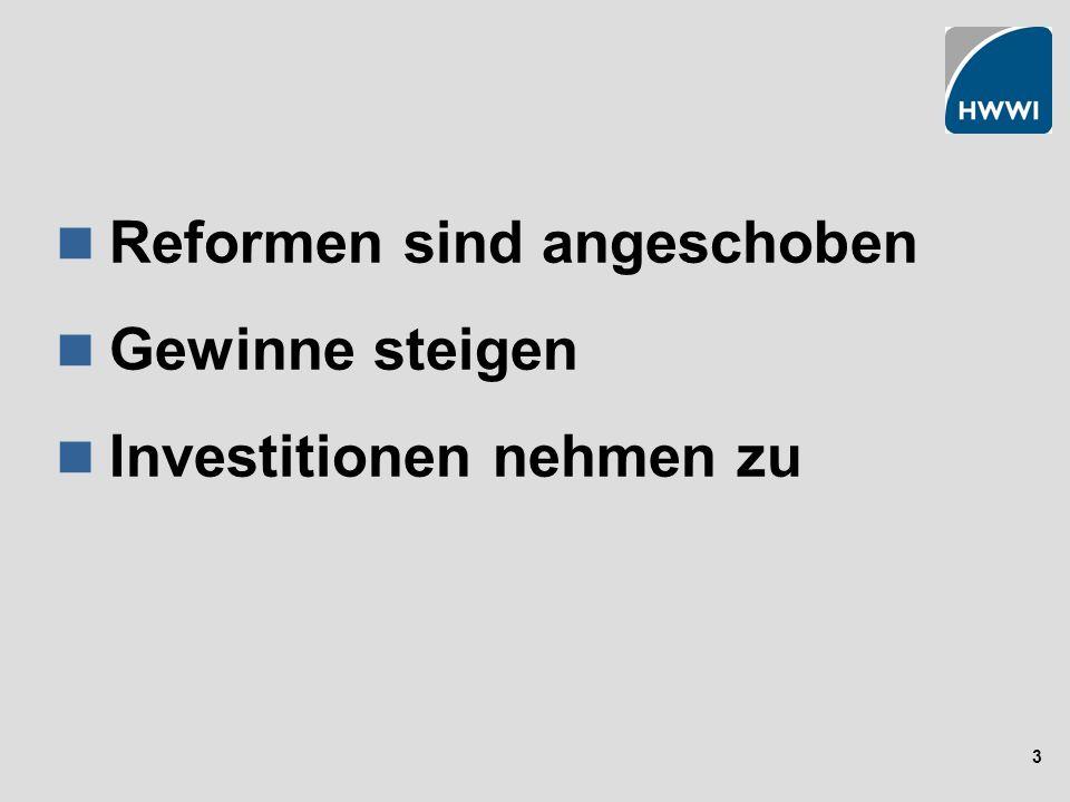3 Reformen sind angeschoben Gewinne steigen Investitionen nehmen zu