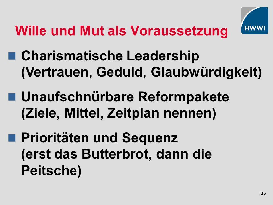 35 Wille und Mut als Voraussetzung Charismatische Leadership (Vertrauen, Geduld, Glaubwürdigkeit) Unaufschnürbare Reformpakete (Ziele, Mittel, Zeitplan nennen) Prioritäten und Sequenz (erst das Butterbrot, dann die Peitsche)