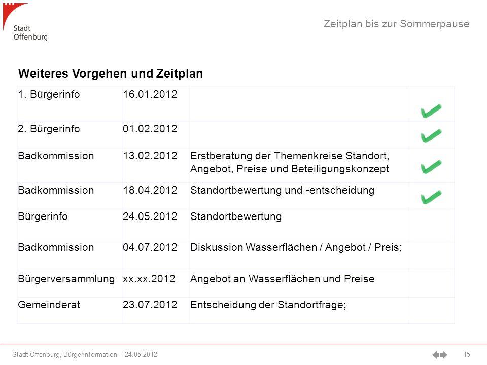 Stadt Offenburg, Bürgerinformation – 24.05.2012 15 Zeitplan bis zur Sommerpause Weiteres Vorgehen und Zeitplan 1.