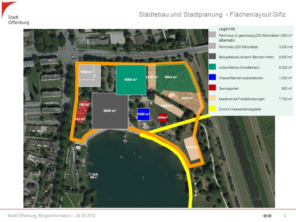 Stadt Offenburg, Bürgerinformation – 24.05.2012 5 Flächenlayout im Bestand am Standort Gifiz
