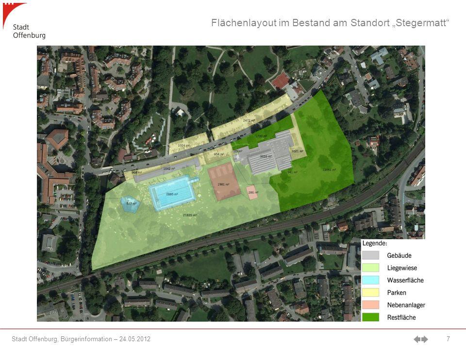 Stadt Offenburg, Bürgerinformation – 24.05.2012 7 Flächenlayout im Bestand am Standort Stegermatt