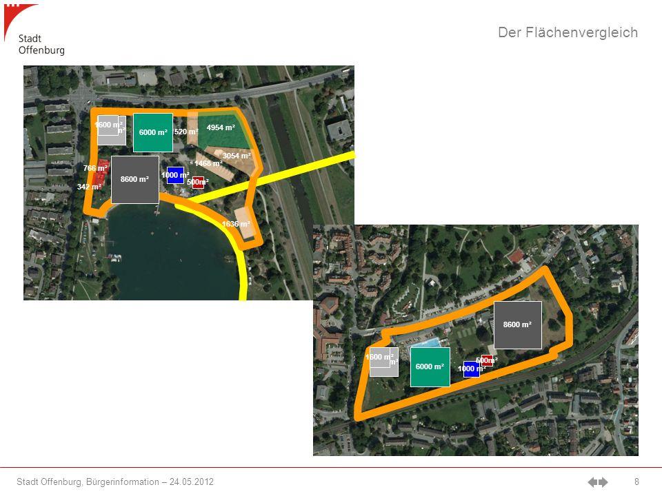 Stadt Offenburg, Bürgerinformation – 24.05.2012 8 1636 m² 1468 m² 3054 m² 4954 m² 1520 m² 766 m² 342 m² 3200 m² 8600 m² 6000 m² 1000 m² 500m² 1600 m² 3200 m² 8600 m² 6000 m² 1000 m² 500m² 1600 m² Der Flächenvergleich