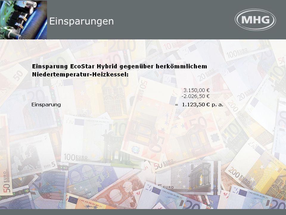 Investitionsbedarf im Vergleich 1) Zugrunde gelegt wird ein Bruttoarbeitslohn von 50 Euro/Stunde.