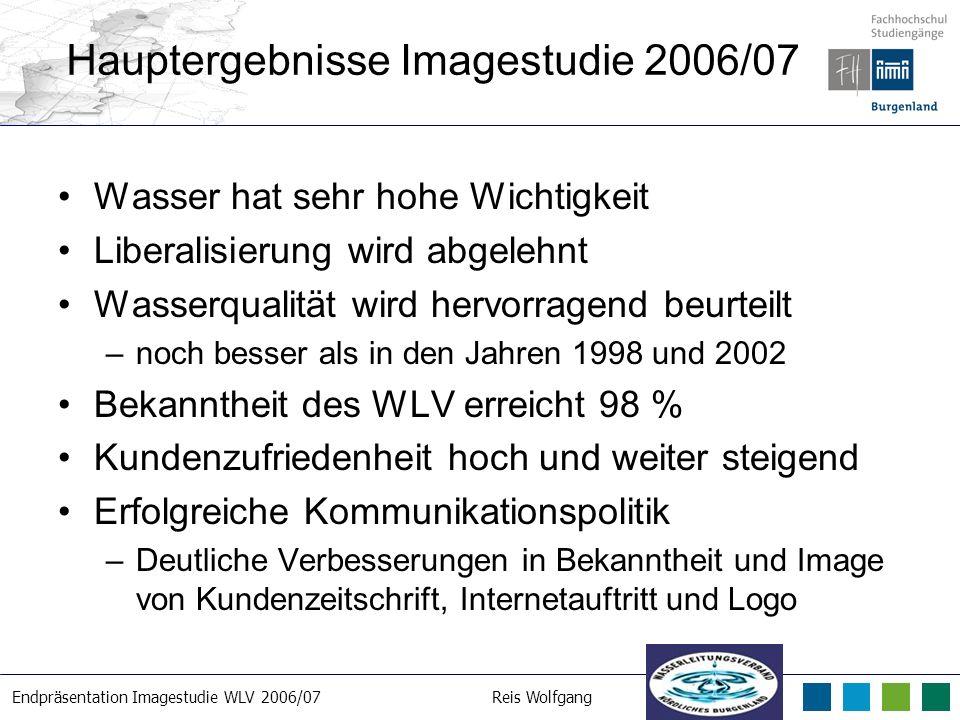 Endpräsentation Imagestudie WLV 2006/07Reis Wolfgang 21. 3. 2007 Hauptergebnisse Imagestudie 2006/07 Wasser hat sehr hohe Wichtigkeit Liberalisierung