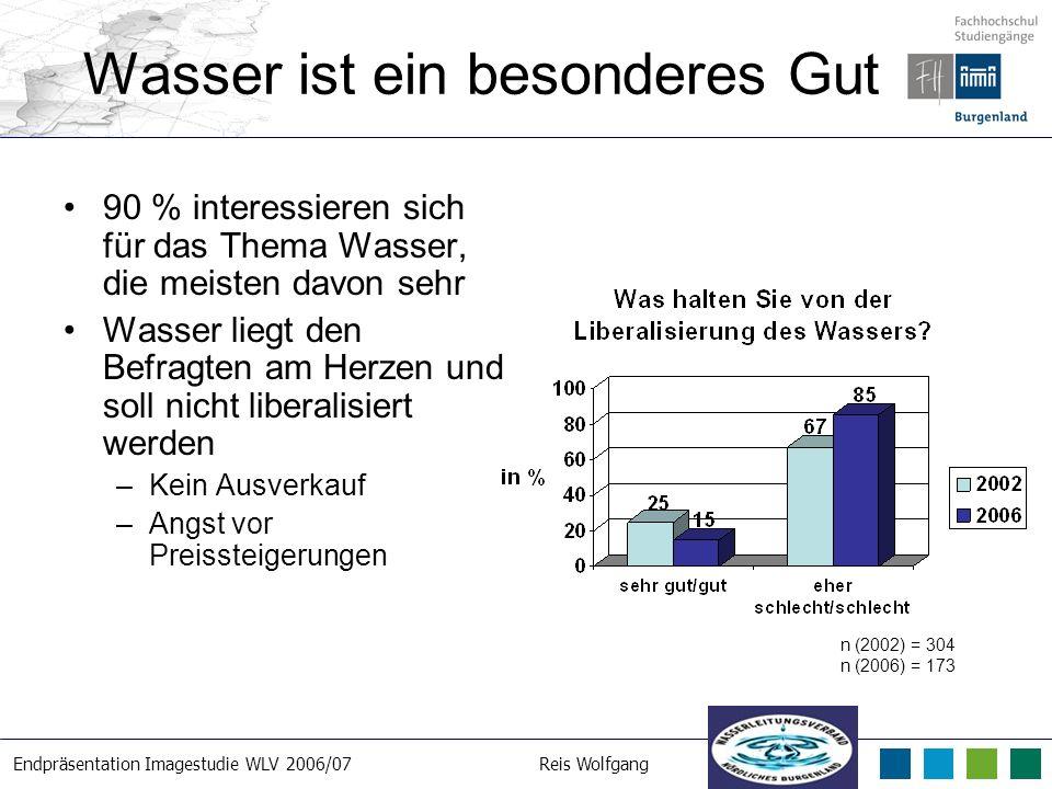 Endpräsentation Imagestudie WLV 2006/07Reis Wolfgang 21. 3. 2007 Wasser ist ein besonderes Gut 90 % interessieren sich für das Thema Wasser, die meist