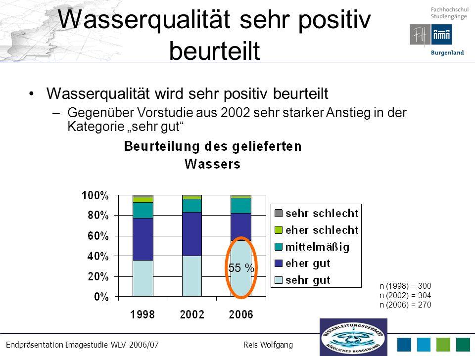 Endpräsentation Imagestudie WLV 2006/07Reis Wolfgang 21. 3. 2007 Wasserqualität sehr positiv beurteilt Wasserqualität wird sehr positiv beurteilt –Geg