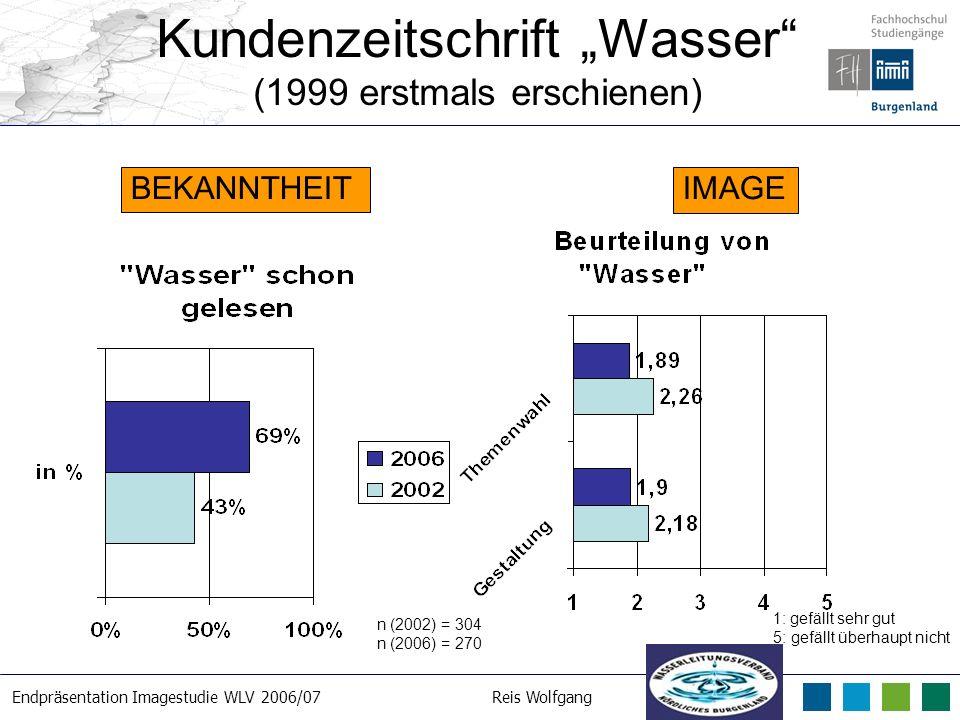 Endpräsentation Imagestudie WLV 2006/07Reis Wolfgang 21. 3. 2007 Kundenzeitschrift Wasser (1999 erstmals erschienen) BEKANNTHEITIMAGE n (2002) = 304 n
