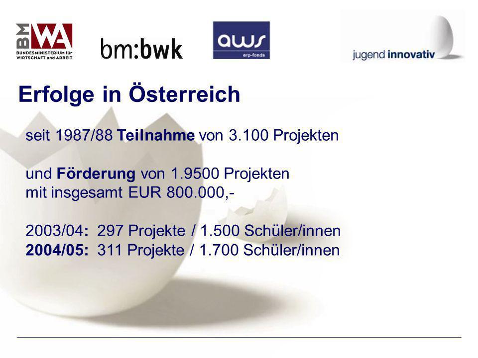 seit 1987/88 Teilnahme von 3.100 Projekten und Förderung von 1.9500 Projekten mit insgesamt EUR 800.000,- 2003/04: 297 Projekte / 1.500 Schüler/innen