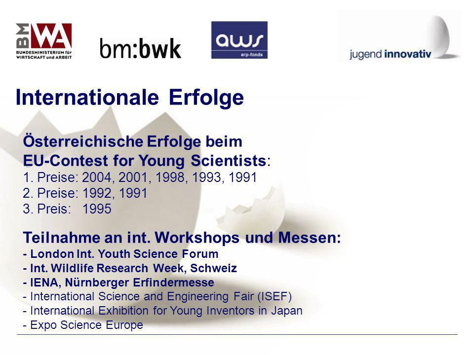 Österreichische Erfolge beim EU-Contest for Young Scientists: 1. Preise: 2004, 2001, 1998, 1993, 1991 2. Preise: 1992, 1991 3. Preis: 1995 Teilnahme a
