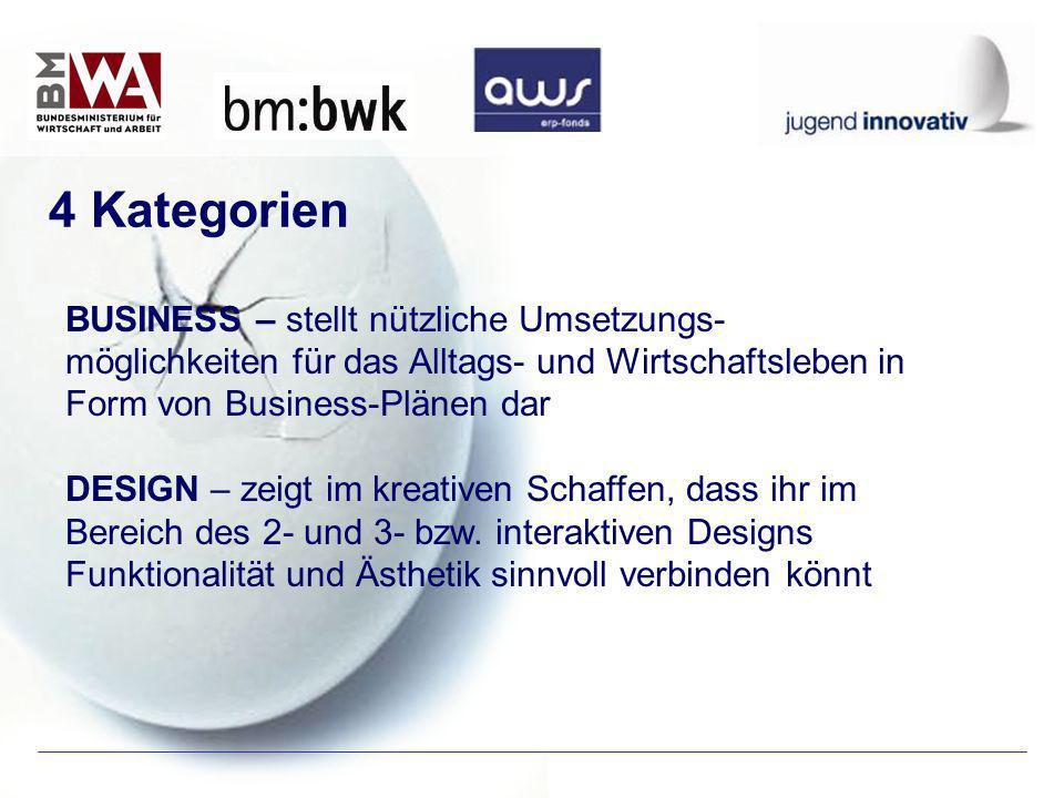 BM Bildung, Wissenschaft und Kultur BM für Wirtschaft und Arbeit Österreichisches Patentamt Technisches Museum Wien Auftraggeber/Partner