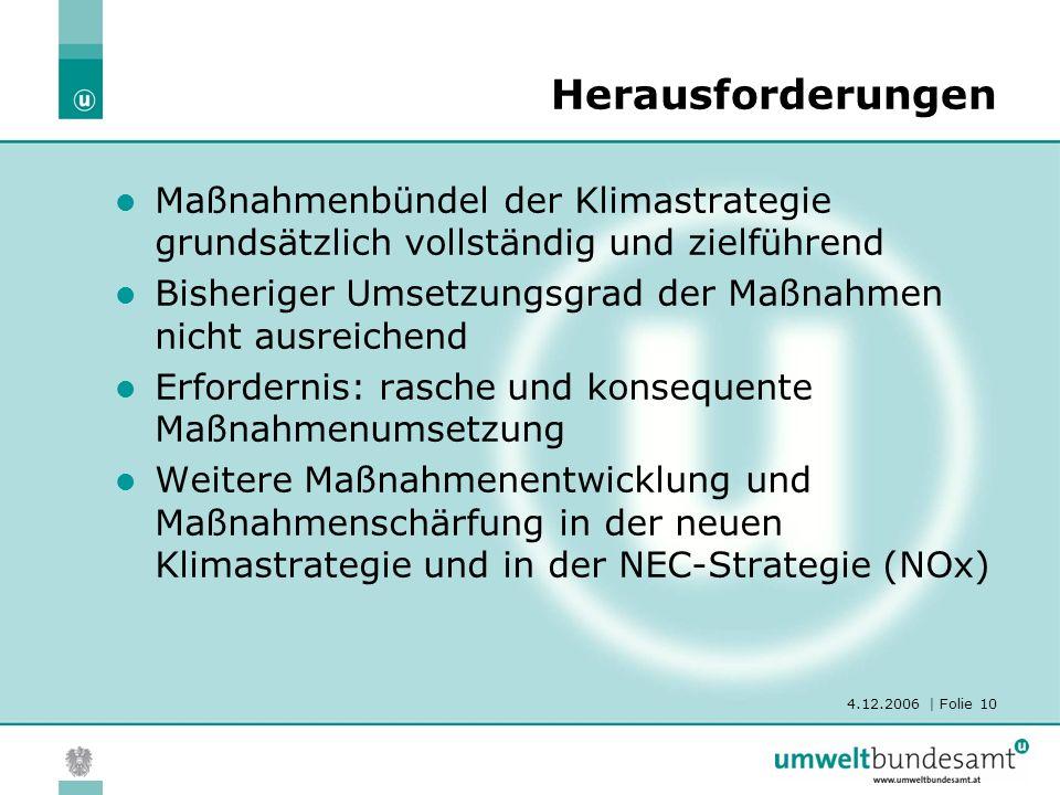 4.12.2006 | Folie 10 Herausforderungen Maßnahmenbündel der Klimastrategie grundsätzlich vollständig und zielführend Bisheriger Umsetzungsgrad der Maßnahmen nicht ausreichend Erfordernis: rasche und konsequente Maßnahmenumsetzung Weitere Maßnahmenentwicklung und Maßnahmenschärfung in der neuen Klimastrategie und in der NEC-Strategie (NOx)