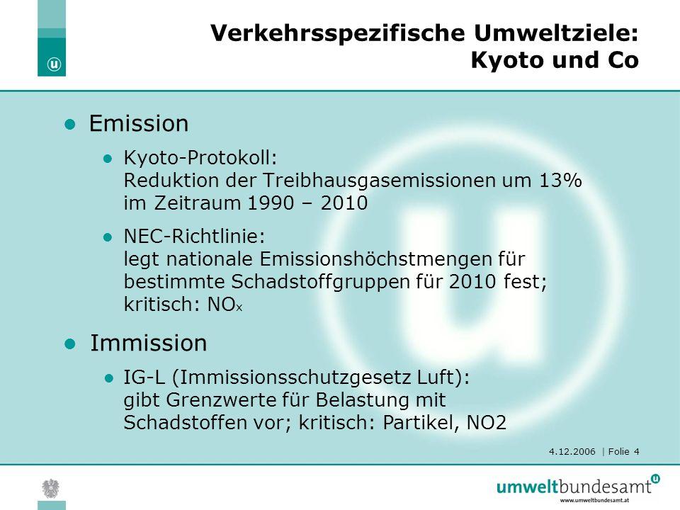 4.12.2006 | Folie 4 Verkehrsspezifische Umweltziele: Kyoto und Co Emission Kyoto-Protokoll: Reduktion der Treibhausgasemissionen um 13% im Zeitraum 1990 – 2010 NEC-Richtlinie: legt nationale Emissionshöchstmengen für bestimmte Schadstoffgruppen für 2010 fest; kritisch: NO x Immission IG-L (Immissionsschutzgesetz Luft): gibt Grenzwerte für Belastung mit Schadstoffen vor; kritisch: Partikel, NO2