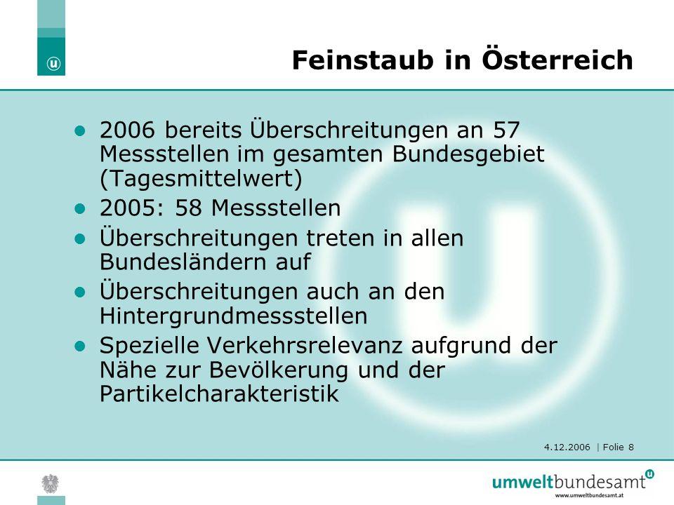 4.12.2006 | Folie 8 Feinstaub in Österreich 2006 bereits Überschreitungen an 57 Messstellen im gesamten Bundesgebiet (Tagesmittelwert) 2005: 58 Messstellen Überschreitungen treten in allen Bundesländern auf Überschreitungen auch an den Hintergrundmessstellen Spezielle Verkehrsrelevanz aufgrund der Nähe zur Bevölkerung und der Partikelcharakteristik