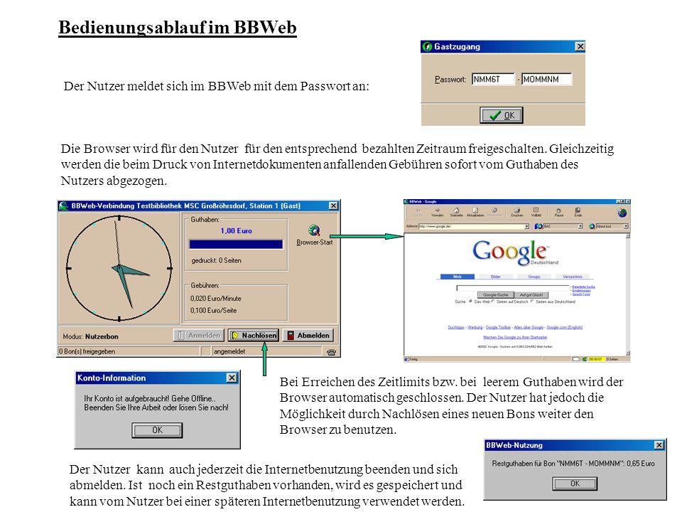 Der Nutzer meldet sich im BBWeb mit dem Passwort an: Die Browser wird für den Nutzer für den entsprechend bezahlten Zeitraum freigeschalten.