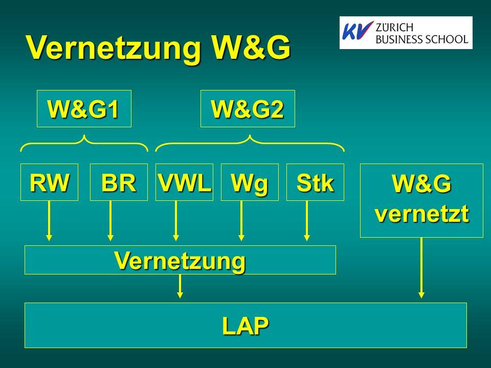 W&G-Lehrmittel EvaluationsphaseEvaluationsphase Spannungsfeld W&G bzw. -Unternehmung