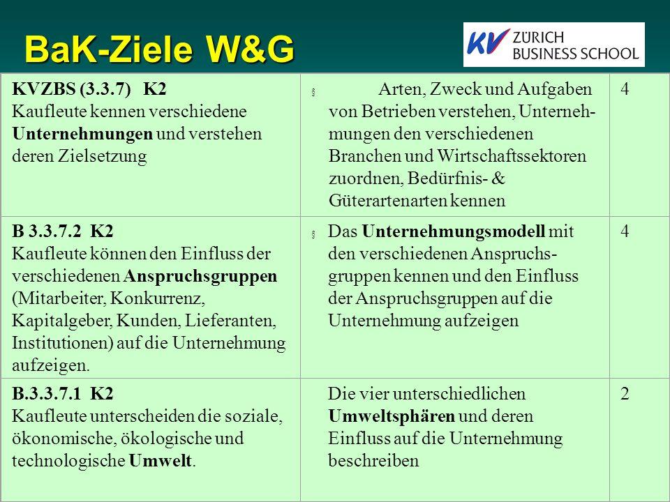 BaK-Ziele W&G KVZBS (3.3.7) K2 Kaufleute kennen verschiedene Unternehmungen und verstehen deren Zielsetzung Arten, Zweck und Aufgaben von Betrieben verstehen, Unterneh- mungen den verschiedenen Branchen und Wirtschaftssektoren zuordnen, Bedürfnis- & Güterartenarten kennen 4 B 3.3.7.2 K2 Kaufleute können den Einfluss der verschiedenen Anspruchsgruppen (Mitarbeiter, Konkurrenz, Kapitalgeber, Kunden, Lieferanten, Institutionen) auf die Unternehmung aufzeigen.