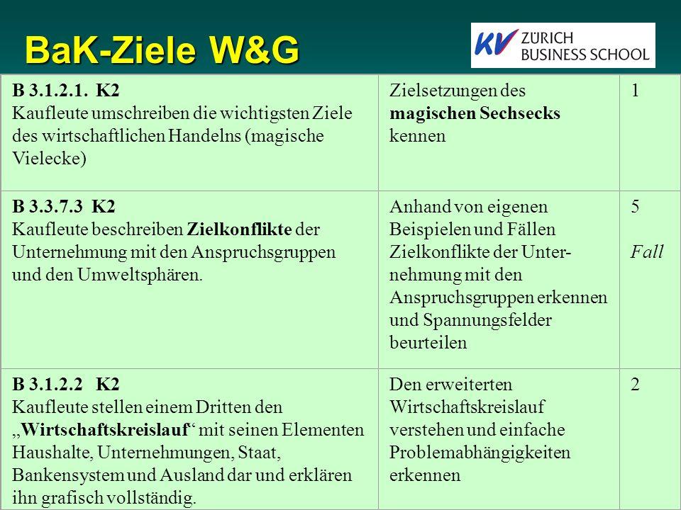 BaK-Ziele W&G KVZBS (3.3.7) K2 Kaufleute kennen verschiedene Unternehmungen und verstehen deren Zielsetzung Arten, Zweck und Aufgaben von Betrieben ve