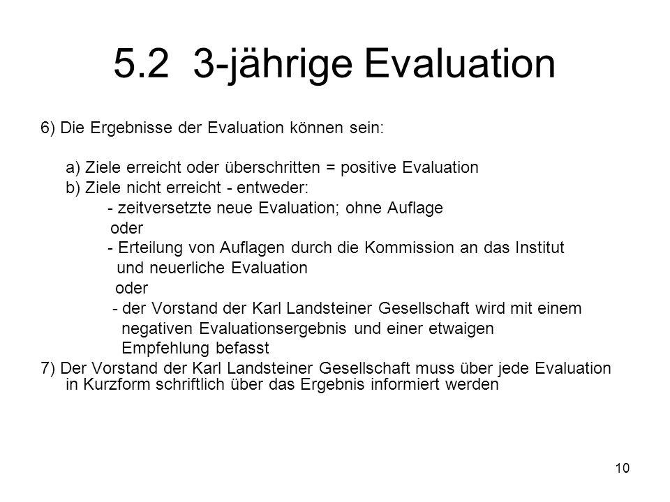 10 5.2 3-jährige Evaluation 6) Die Ergebnisse der Evaluation können sein: a) Ziele erreicht oder überschritten = positive Evaluation b) Ziele nicht er